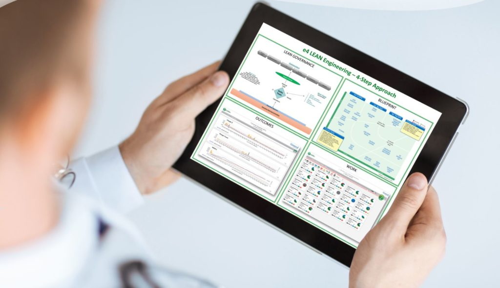LEAN Engineering 4 Step Approach on Tablet